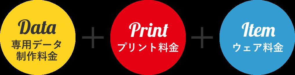 インクジェットプリントの料金計算